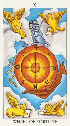 Značenje tarot karte Kotač sreće